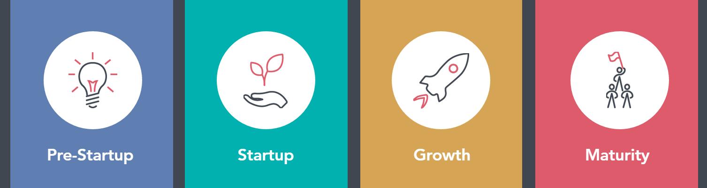 Zegal Startup Plan