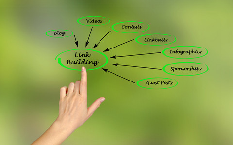 Linkbuilding Strategies for Law Firm