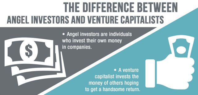 Venture Capital vs Angel Investors