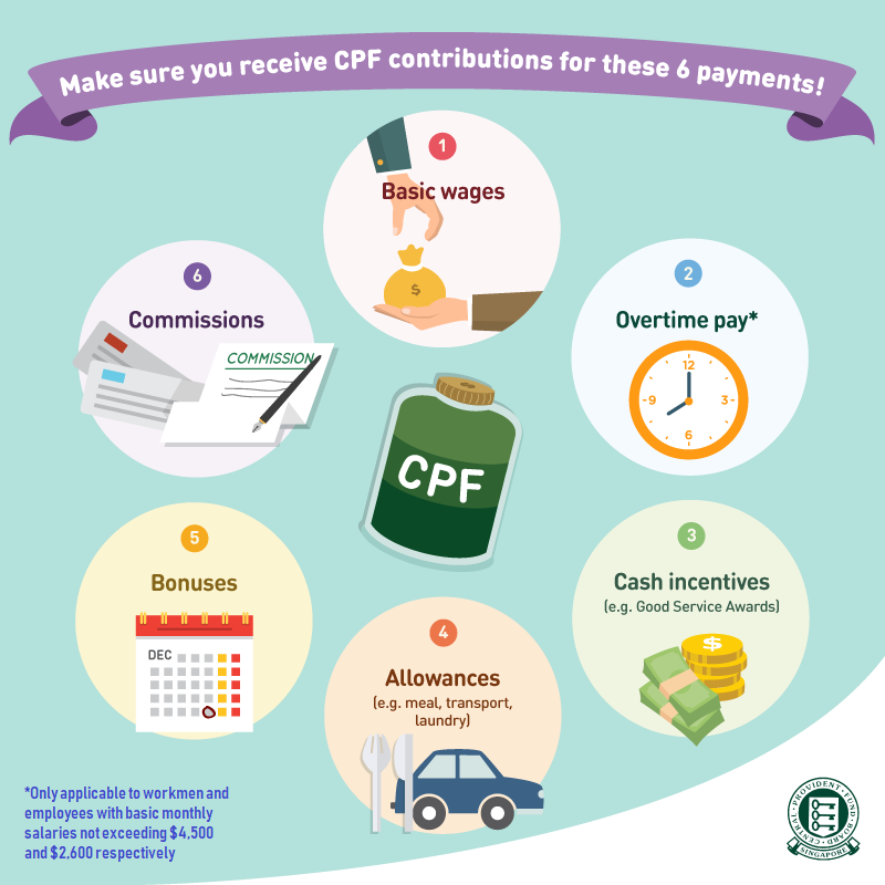 CPF as Employer in Singapore | Rate | Consequences | Zegal