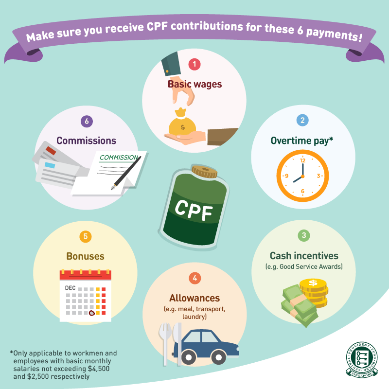 CPF as Employer in Singapore   Rate   Consequences   Zegal